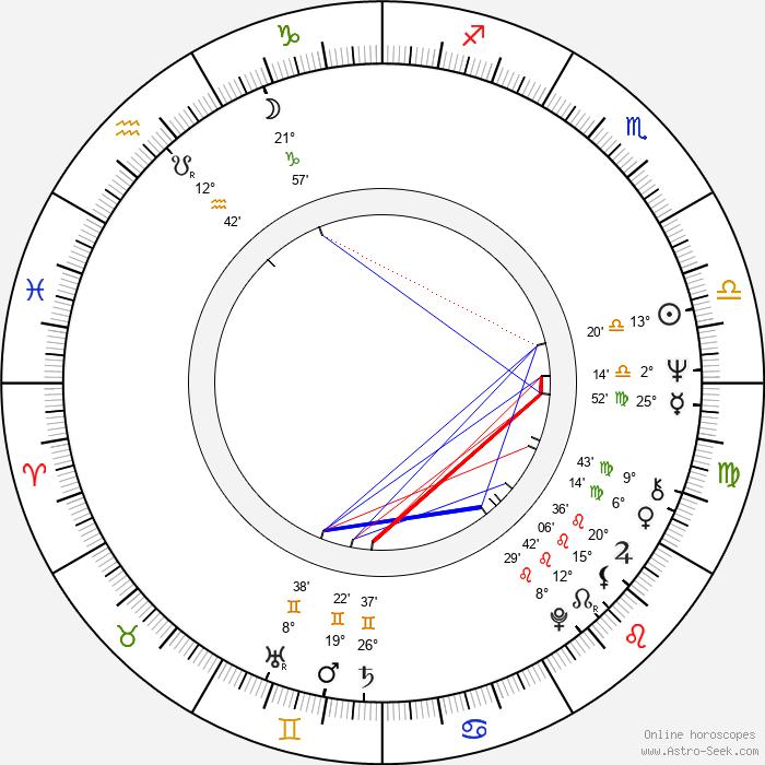 Austin Stoker - Birth horoscope chart