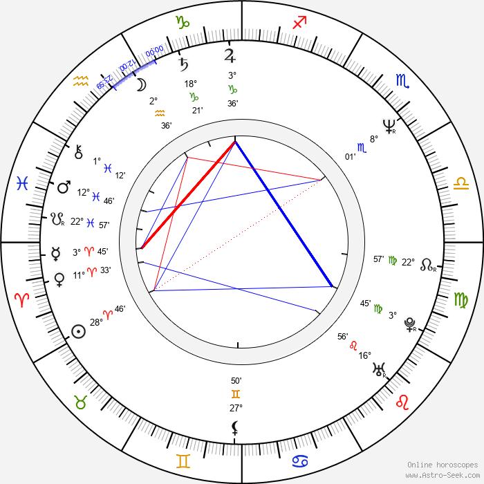 Austin Tichenor - Birth horoscope chart