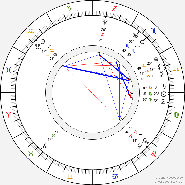 Autumn Reeser - Birth horoscope chart