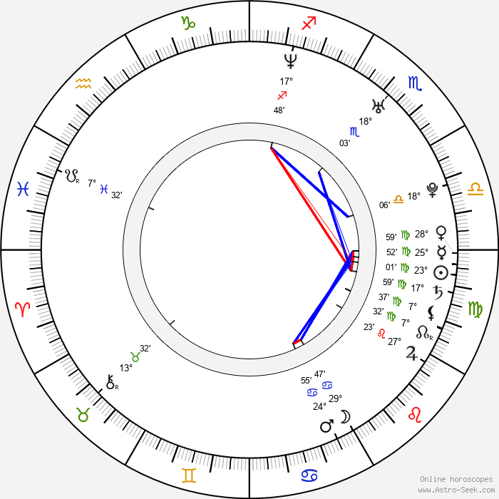 Ava Addams - Birth horoscope chart