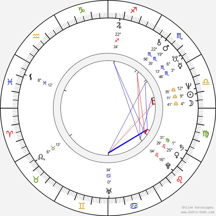 Avery Brooks - Birth horoscope chart