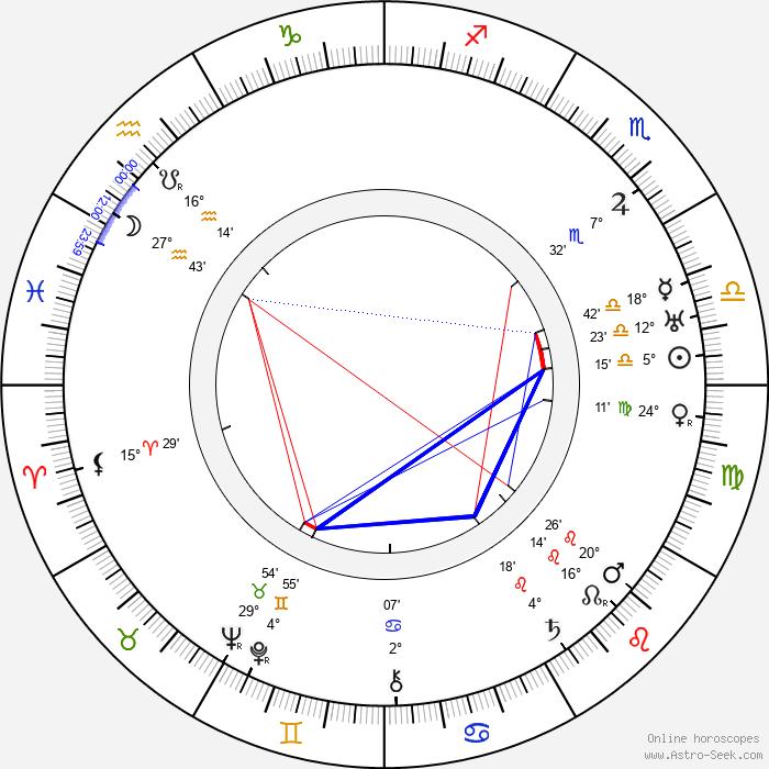 Avery Brundage - Birth horoscope chart