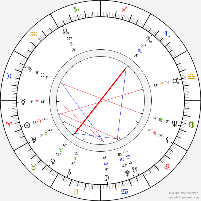 Avery Schreiber - Birth horoscope chart
