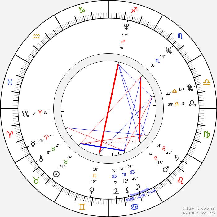 Aya Ishiguro - Birth horoscope chart