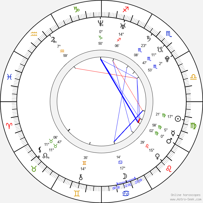 Aya Kamiki - Birth horoscope chart