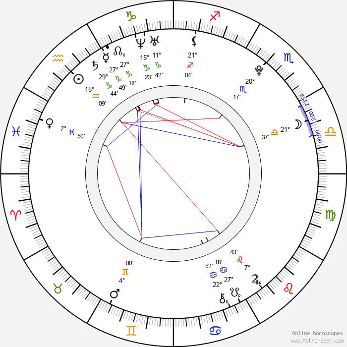 Aya Ohmasa - Birth horoscope chart