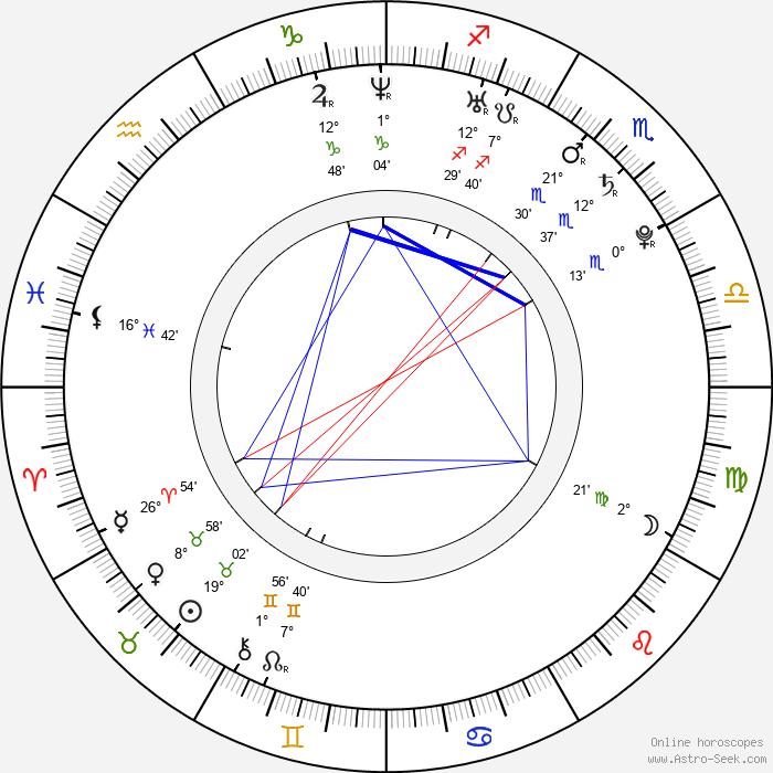 Ayaka Hirahara - Birth horoscope chart
