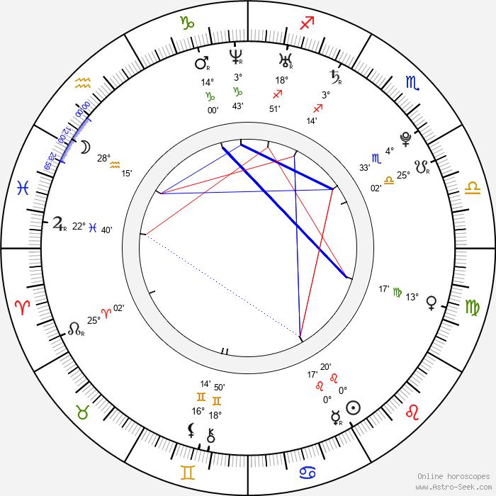 Ayaka Komatsu - Birth horoscope chart