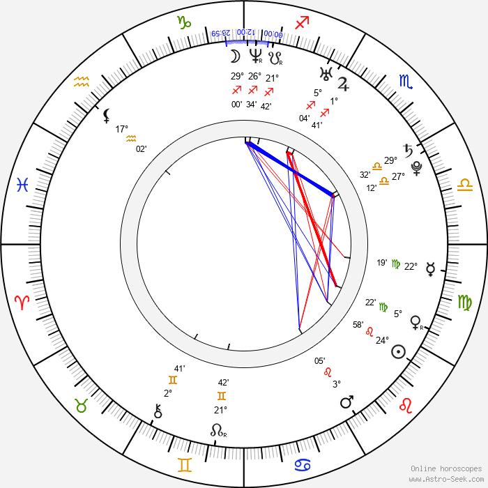 Ayaka Maeda - Birth horoscope chart