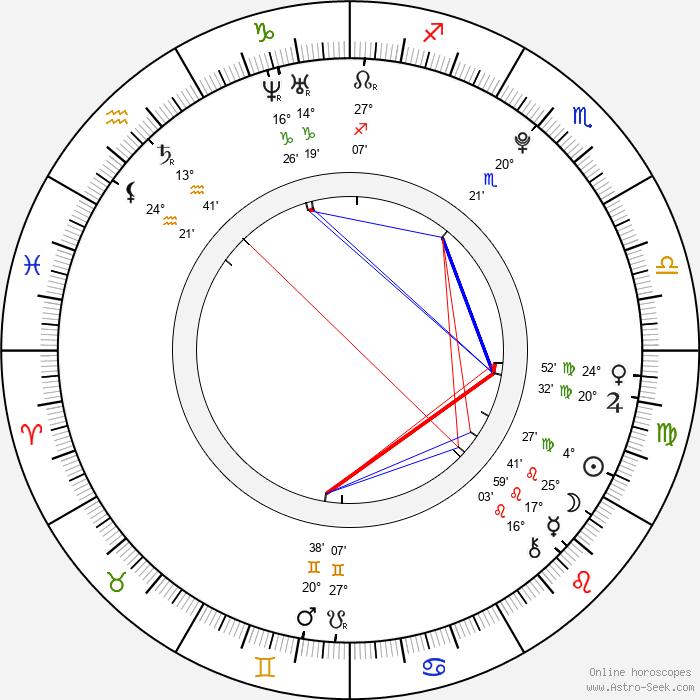 Ayame Gôriki - Birth horoscope chart