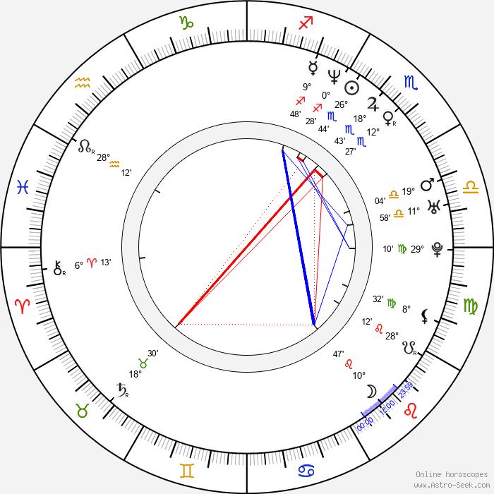 Ayse Polat - Birth horoscope chart