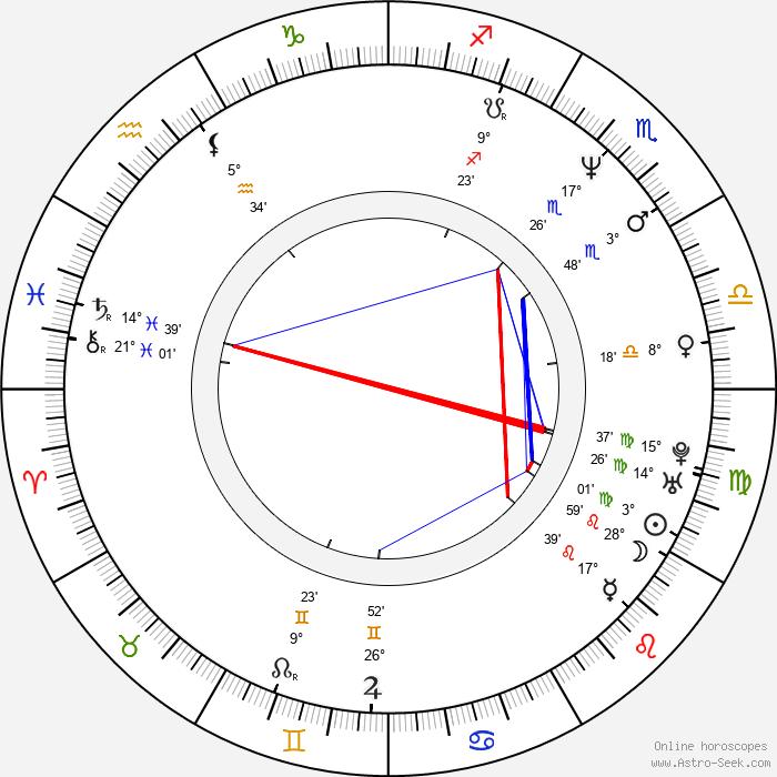 Azela Robinson - Birth horoscope chart