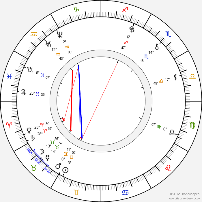 Azzedine Bouabba - Birth horoscope chart