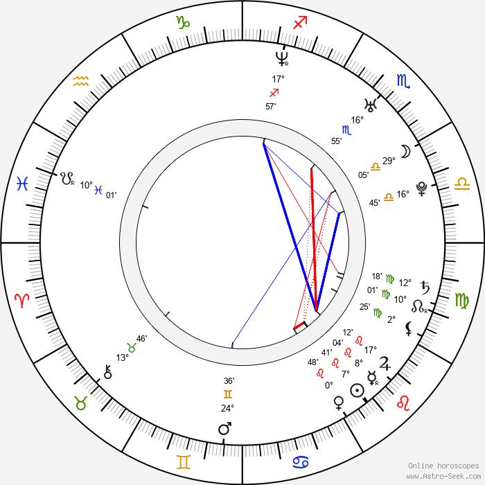 B. J. Novak - Birth horoscope chart