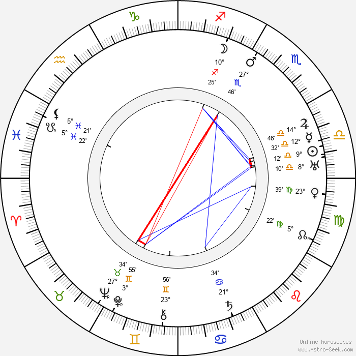 B. Reeves Eason - Birth horoscope chart