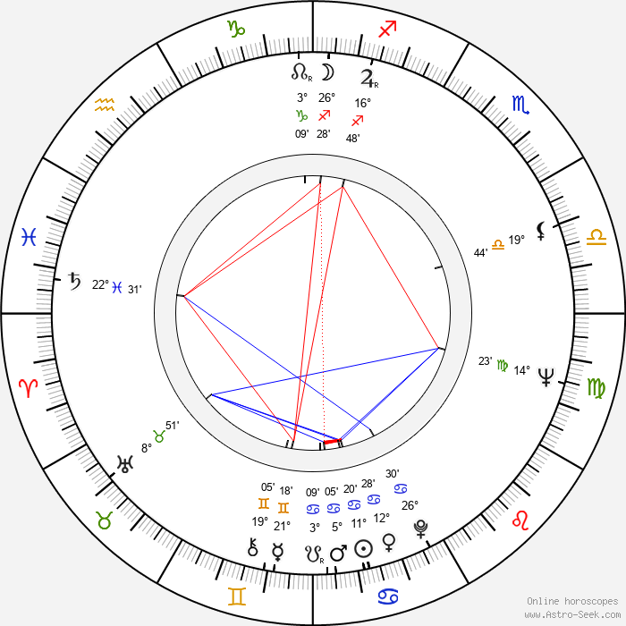 Baard Owe - Birth horoscope chart
