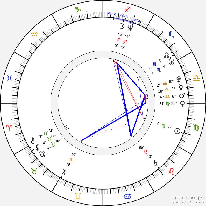 Babydaddy - Birth horoscope chart