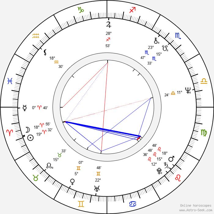 Badja Djola - Birth horoscope chart