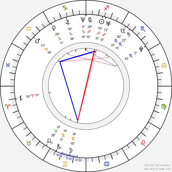 Badr Hari - Birth horoscope chart