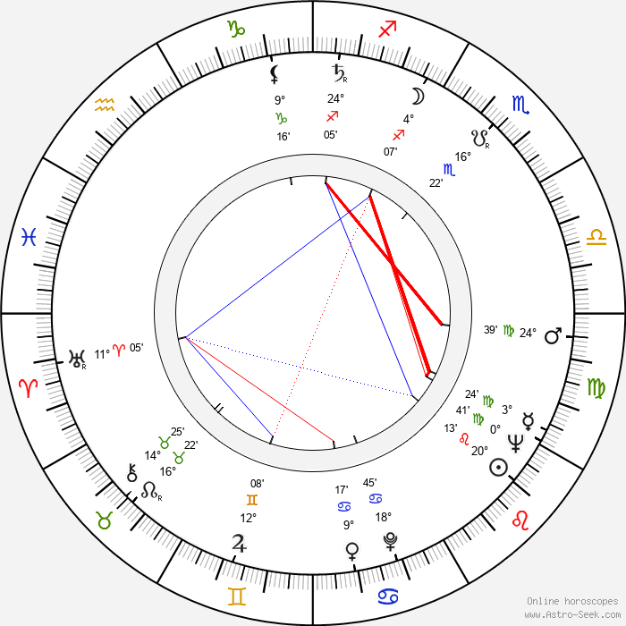 Bagrat Oganesyan - Birth horoscope chart