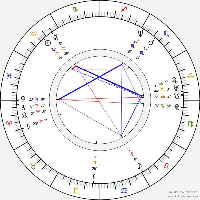 Bahman Ghobadi - Birth horoscope chart