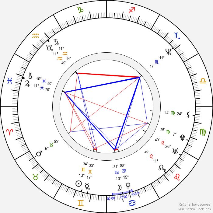 Bahni Turpin - Birth horoscope chart