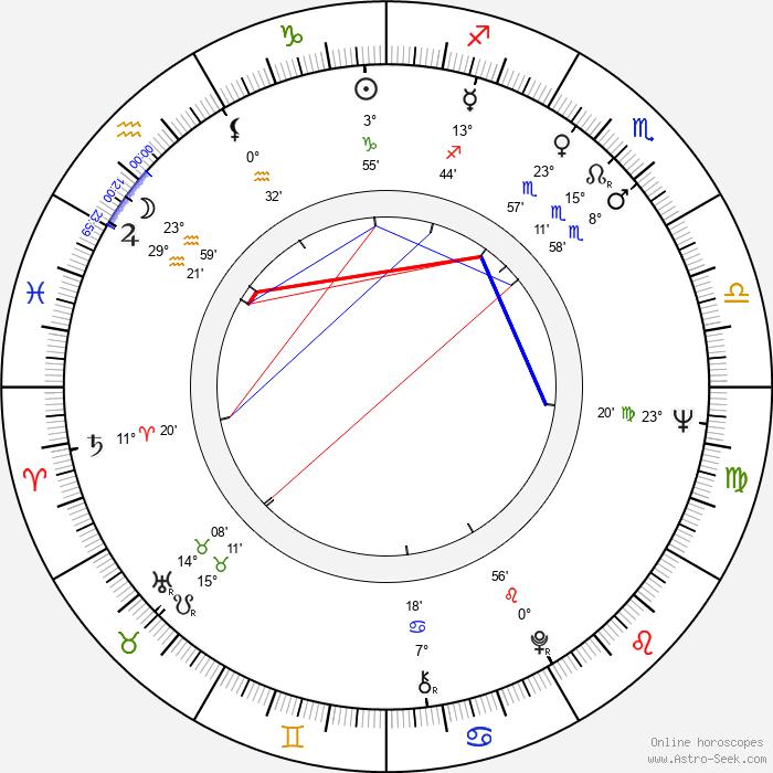 Bahram Beizai - Birth horoscope chart