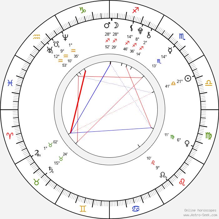 Bailee Madison - Birth horoscope chart