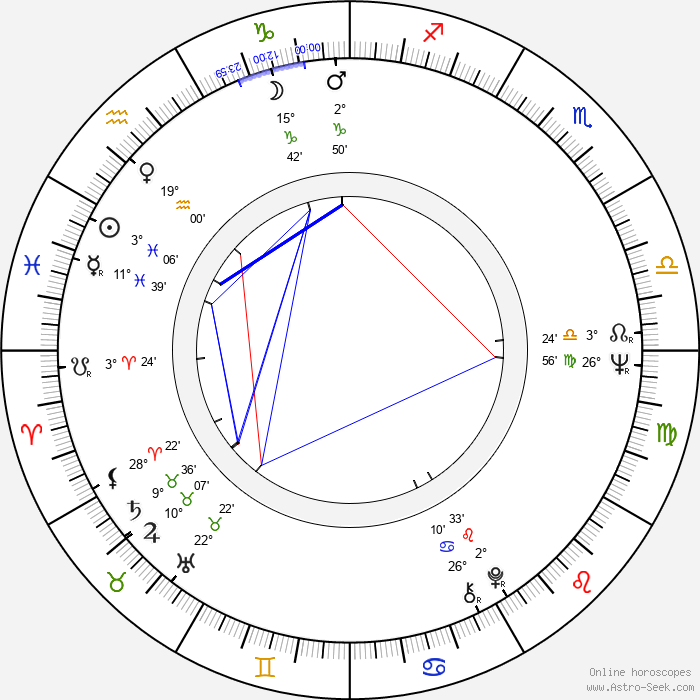 Baku Numata - Birth horoscope chart