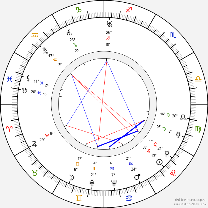 Ballard Berkeley - Birth horoscope chart
