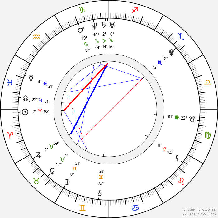 Ban So Young - Birth horoscope chart