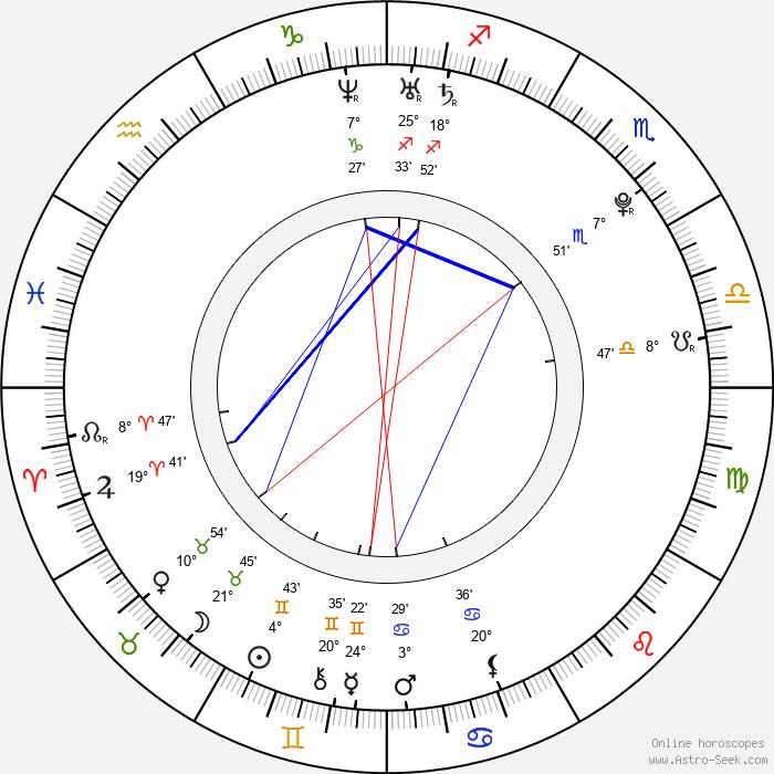 Bangs Garcia - Birth horoscope chart
