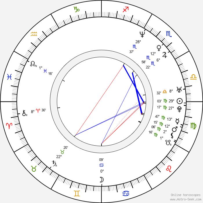 Barbara Albert - Birth horoscope chart