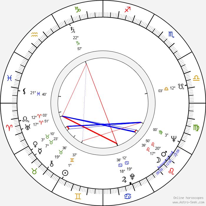 Barbara Barrie - Birth horoscope chart