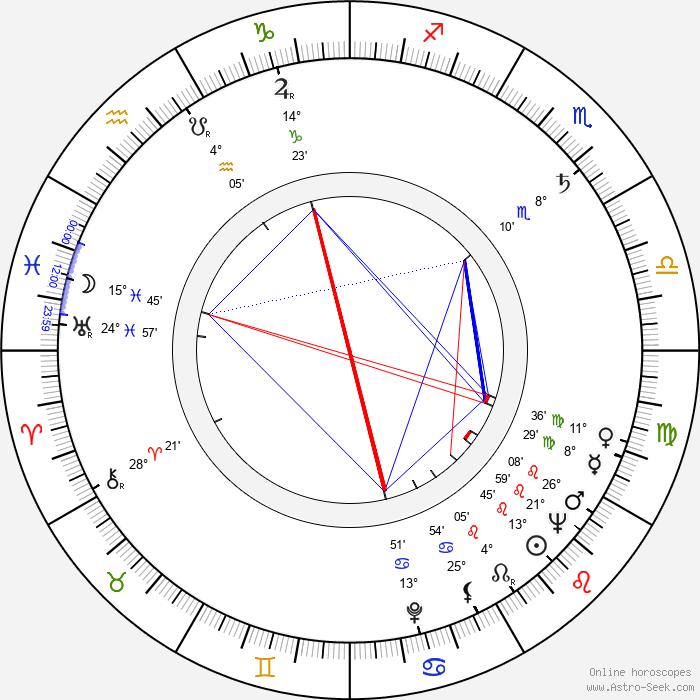 Barbara Bates - Birth horoscope chart