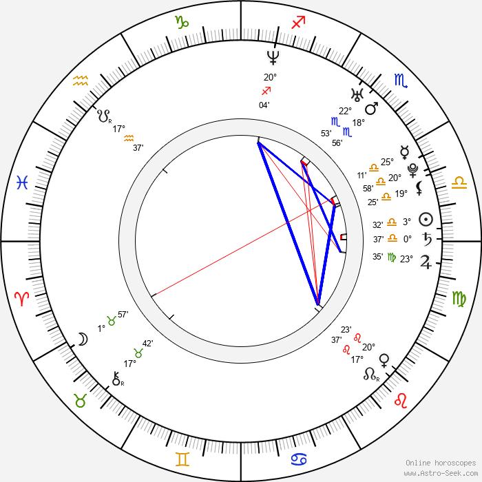 Barbara Bezina - Birth horoscope chart