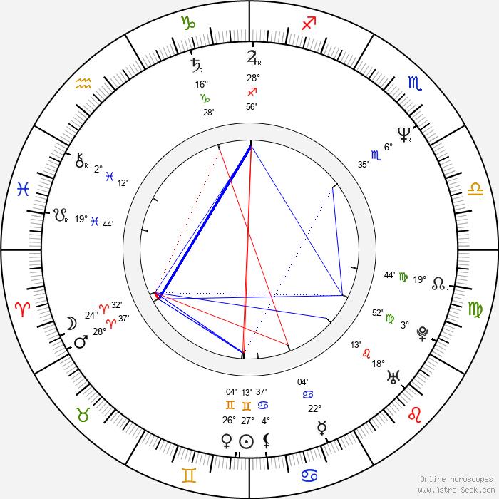 Barbara Broccoli - Birth horoscope chart