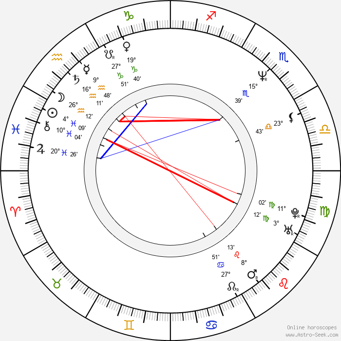 Barbara Dare - Birth horoscope chart
