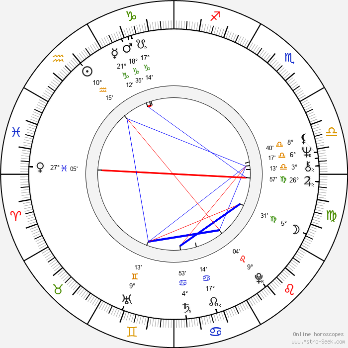 Barbara Eda-Young - Birth horoscope chart
