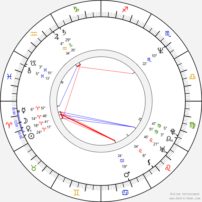 Barbara Enrichi - Birth horoscope chart