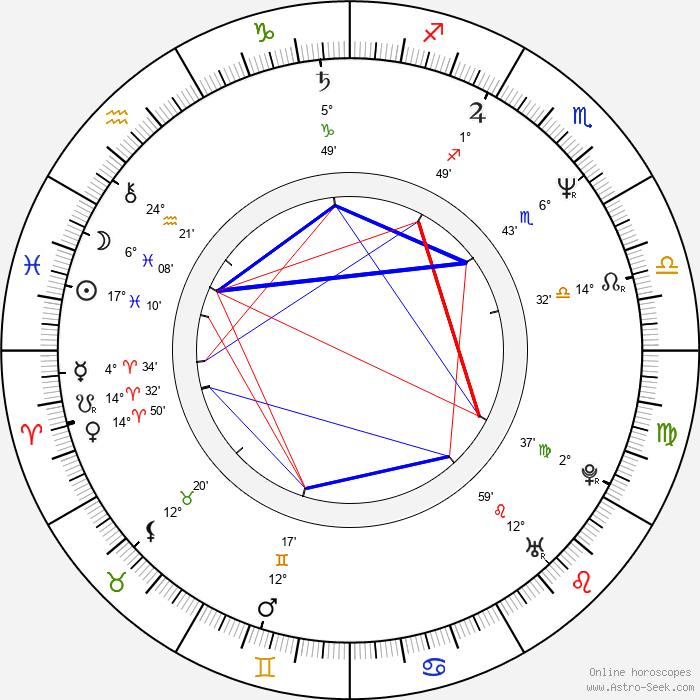 Barbara Eve Harris - Birth horoscope chart