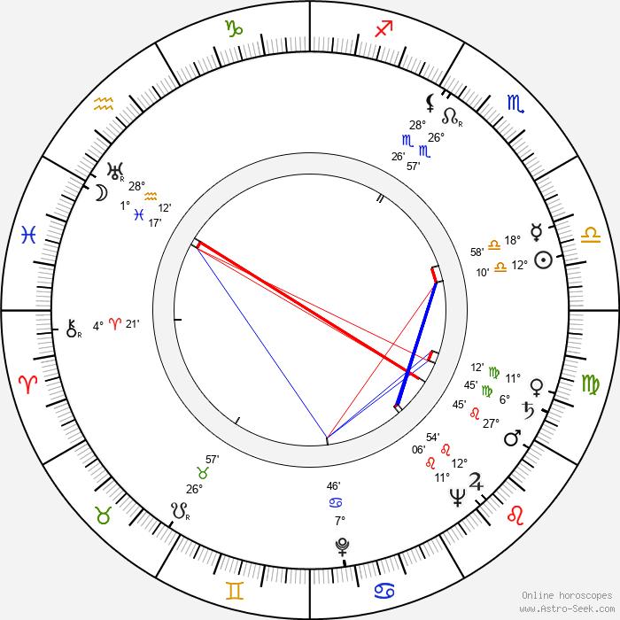 Barbara Fijewska - Birth horoscope chart