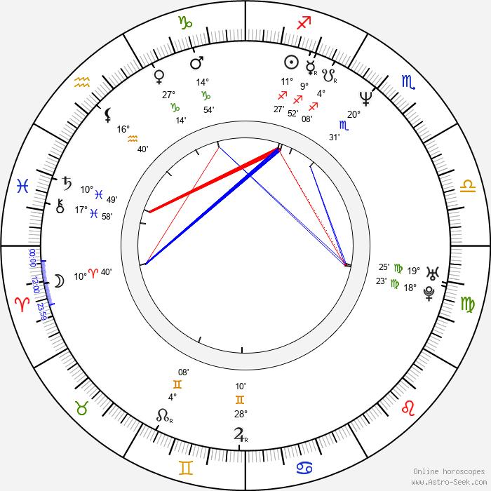 Barbara Garrick - Birth horoscope chart