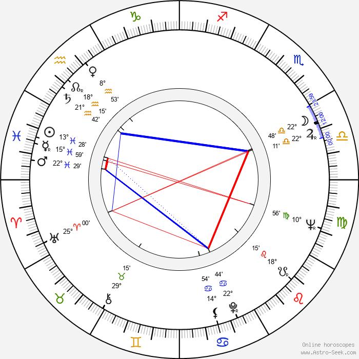 Barbara McNair - Birth horoscope chart