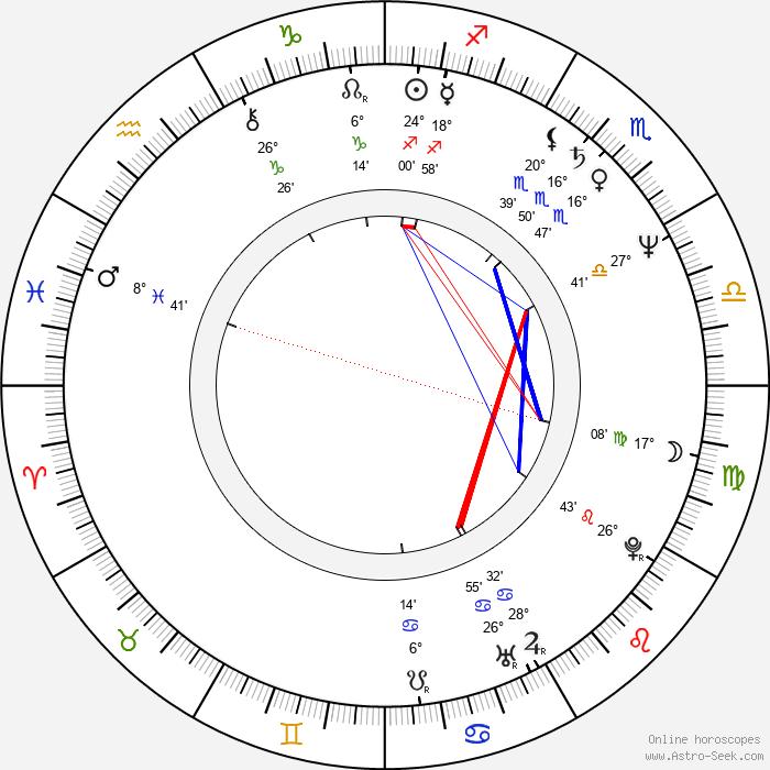 Barbara Moss - Birth horoscope chart