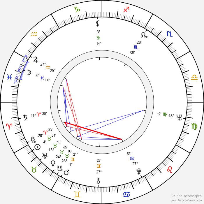 Barbara Pittman - Birth horoscope chart