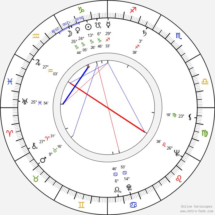 Barbara Rush - Birth horoscope chart