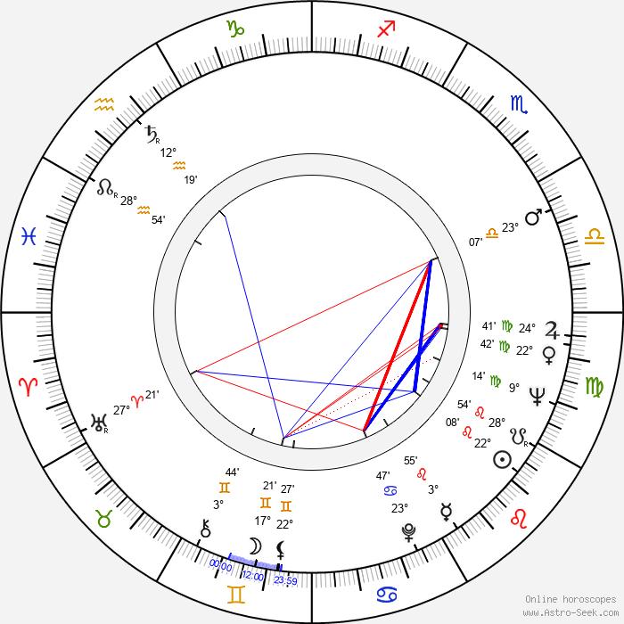 Barbara Shelley - Birth horoscope chart