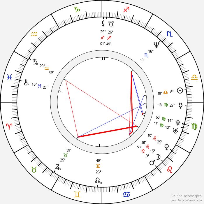 Barbara Tyson - Birth horoscope chart