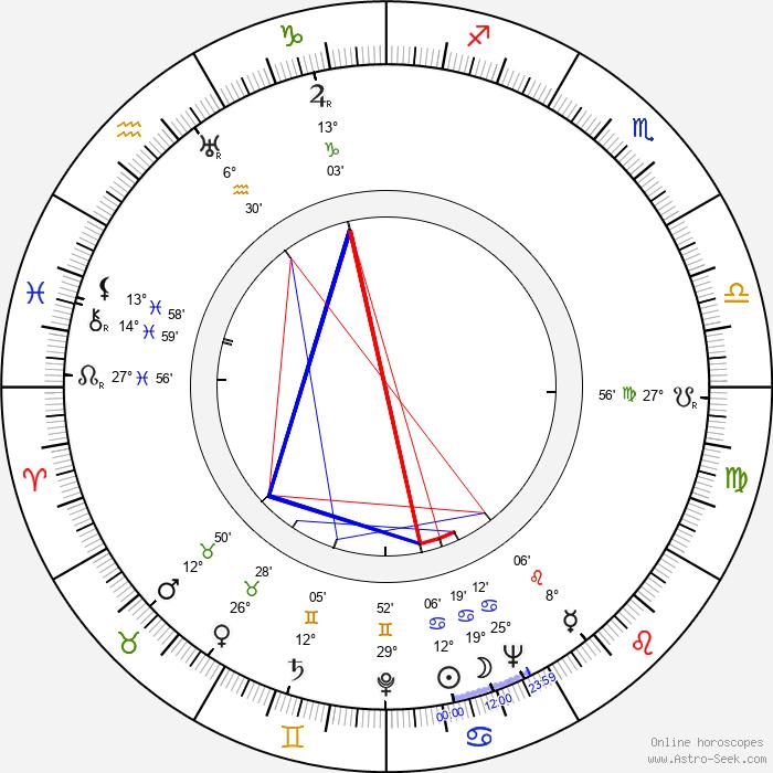 Barbara Weeks - Birth horoscope chart